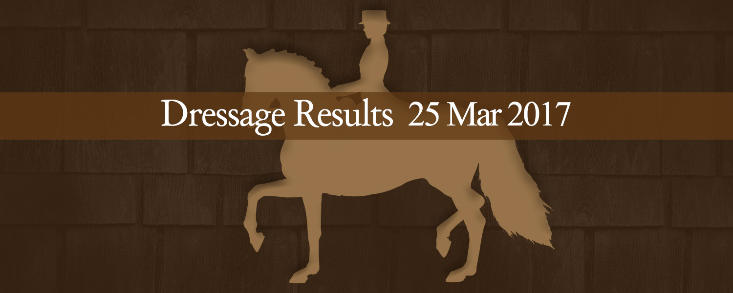Ballavartyn Isle of Man - Dressage Results 25 March 2017