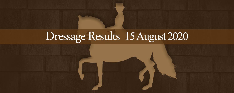 Ballavartyn Dressage Results 15-08-20